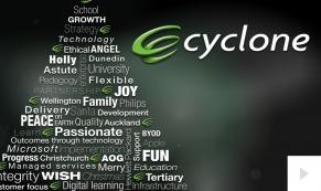 2016 Cyclone - custom corporate holiday ecard thumbnail
